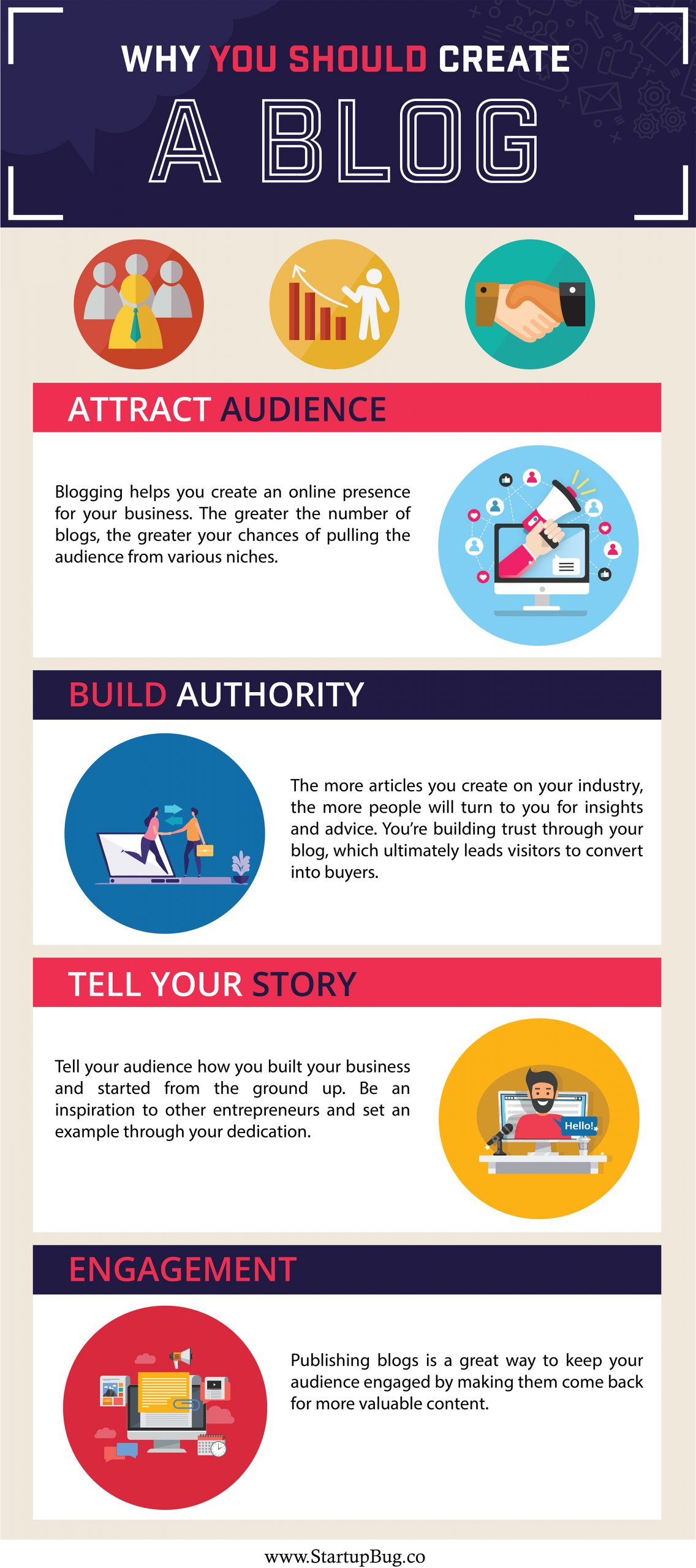Why you should create a blog