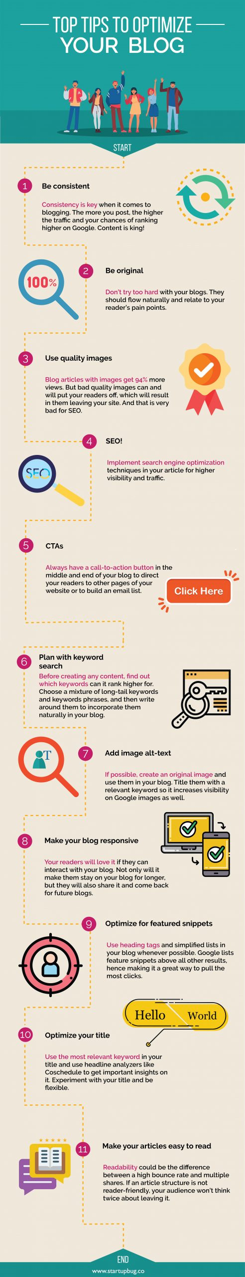 Top 11 Tips to optimize your startup blog